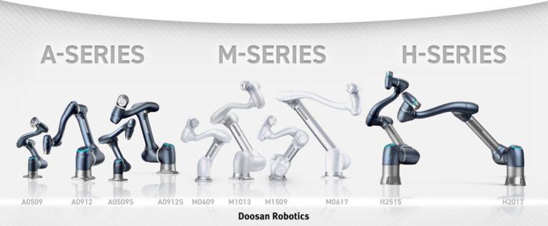 Doosan Robotic Übersicht