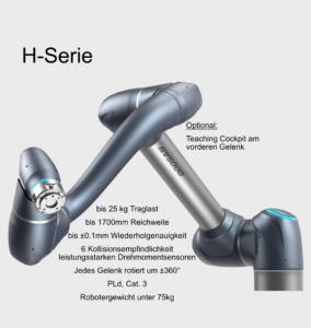 Doosan Robotic H-Serie als Alternative zu UR
